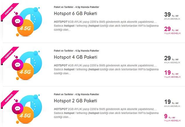 Turkcell hotspot tarifelerini açıkladı.