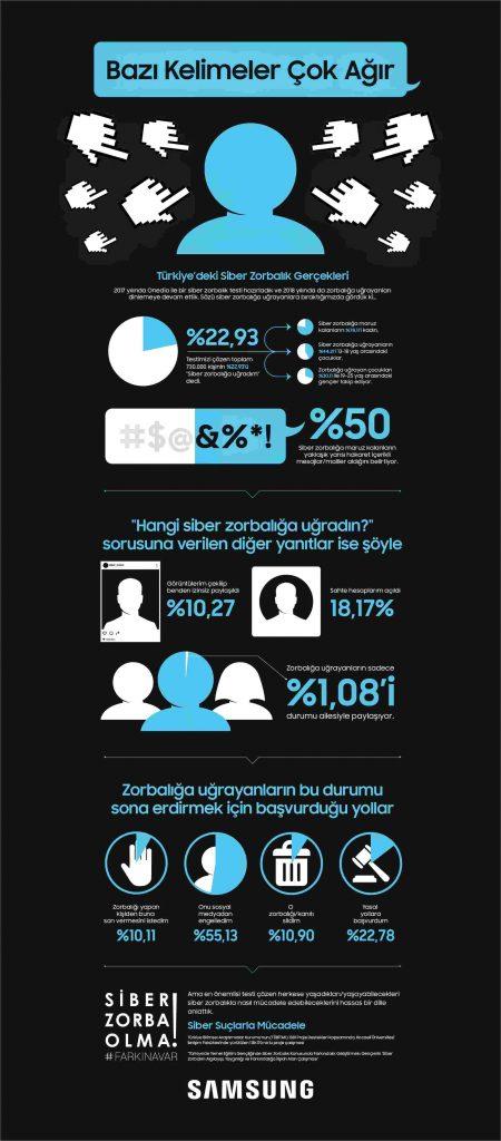 Siber Zorba Olma #farkınavar